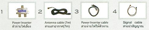 อุปกรณ์ที่ให้มาในชุดจานดาวเทียมติดรถยนต์ SATVIEW