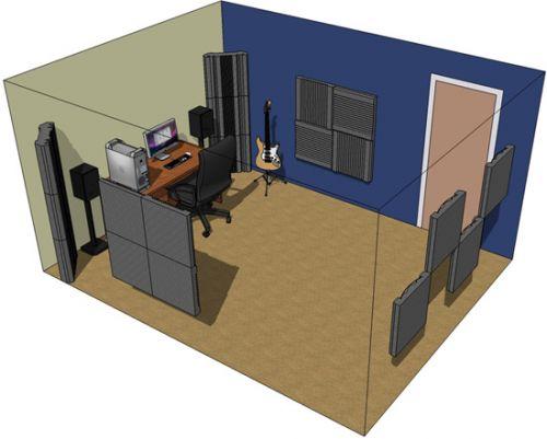 ตำแหน่ง acoustic board 25% ตามสภาพห้อง