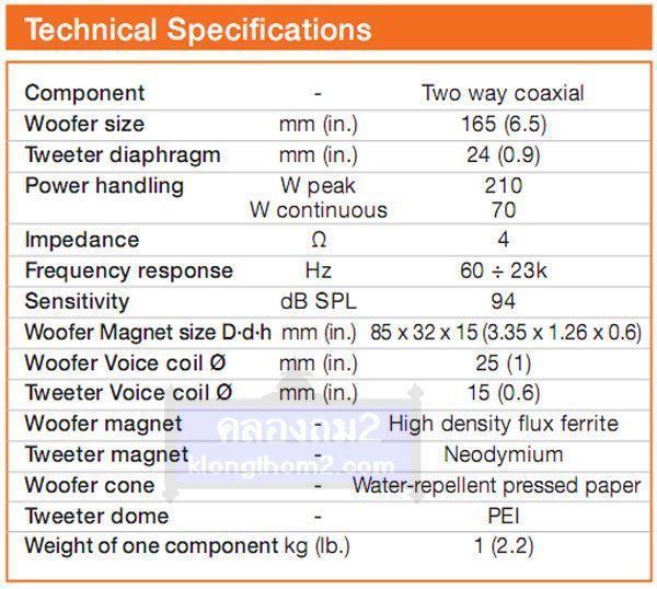 Spec Hertz ecx165.5