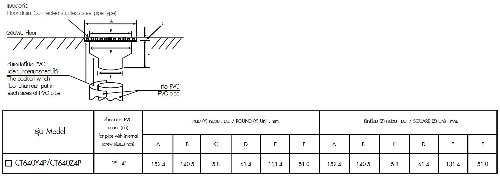 CT640Z4P(HM)    ���ç�ѹ�����൹�����������Դ��駡Ѻ��;��իբ�Ҵ 2-4 ���� (˹���Ź 6 ����)