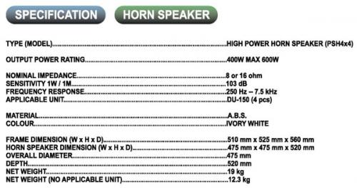 SPEC PSH 4*4 HORN MUSIC รายละเอียดทางเทคนิค ลำโพงฮอร์น 4 ไส้ มิวสิค