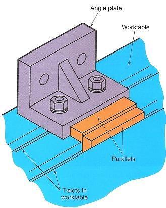 บล็อคเหล็กฉาก right angle block