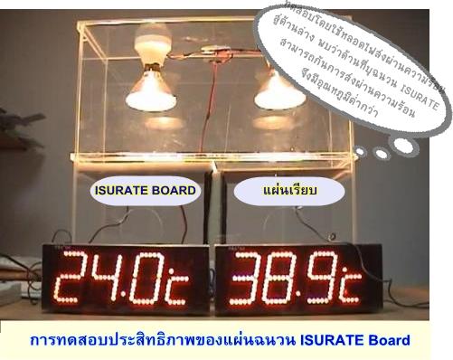การทดสอบประสิทธิภาพฉนวนของแผ่น-ISURATE-BOARD