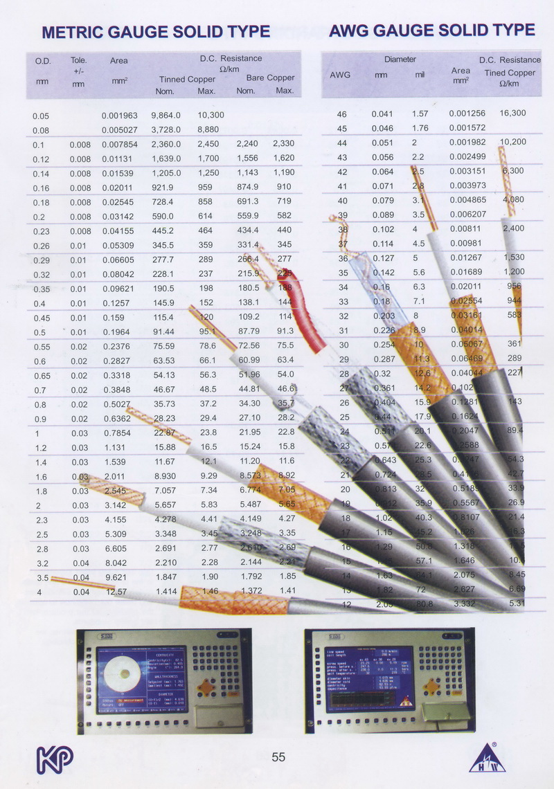 Sqmm To Awg Industrial Electronic Components Net American Wire Gauge 5
