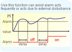 delay tim for alarm function temperature control