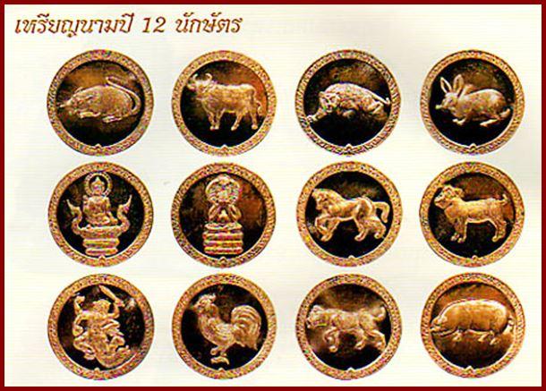 ปีนักษัตร (นัก-สัด)เป็นปีตาม ปฏิทินสุริยคติไทย