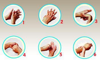 วิธีการล้างมืออย่างถูกต้อง