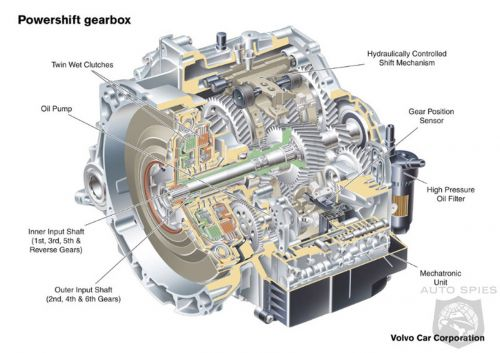 gearS80