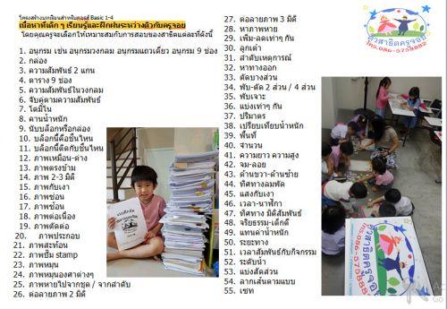 สอนเชาวน์ลูกด้วยตัวเอง VS แนวข้อสอบสาธิต : โรงเรียนอนุบาลวัฒนาสาธิต   เนอสเซอรี่และอนุบาลสองภาษา  Wattanasatit Kindergarten and nursery : English Program  Tel:02-7464991
