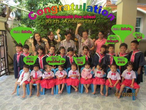Congratulation Anubarn Wattanasatit   �ʴ������Թ�աѺ�� ���仵�� �.1 �������ѭ  �ҫ��  ��ا෾������¹  �ҸԵ����   Thai Christian   International school   �ͺ����Դ���  02-3971172