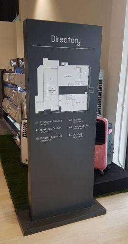 ป้าย Floor Directory ในห้างสรรสินค้า